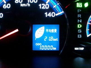 メーター10000km.jpg